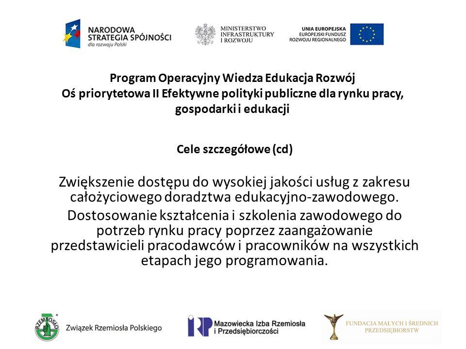 Program Operacyjny Wiedza Edukacja Rozwój Oś priorytetowa II Efektywne polityki publiczne dla rynku pracy, gospodarki i edukacji Cele szczegółowe (cd)