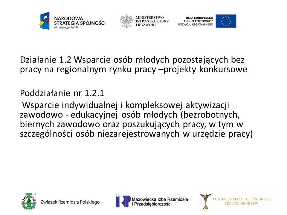 Działanie 1.2 Wsparcie osób młodych pozostających bez pracy na regionalnym rynku pracy –projekty konkursowe Poddziałanie nr 1.2.1 Wsparcie indywidualn