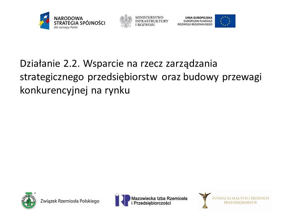 Działanie 2.2. Wsparcie na rzecz zarządzania strategicznego przedsiębiorstw oraz budowy przewagi konkurencyjnej na rynku