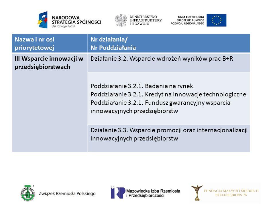 Nazwa i nr osi priorytetowej Nr działania/ Nr Poddziałania III Wsparcie innowacji w przedsiębiorstwach Działanie 3.2. Wsparcie wdrożeń wyników prac B+