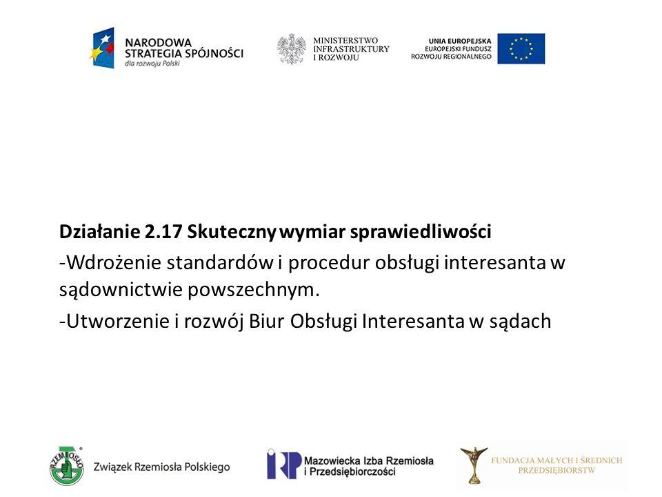 Działanie 2.17 Skuteczny wymiar sprawiedliwości -Wdrożenie standardów i procedur obsługi interesanta w sądownictwie powszechnym. -Utworzenie i rozwój