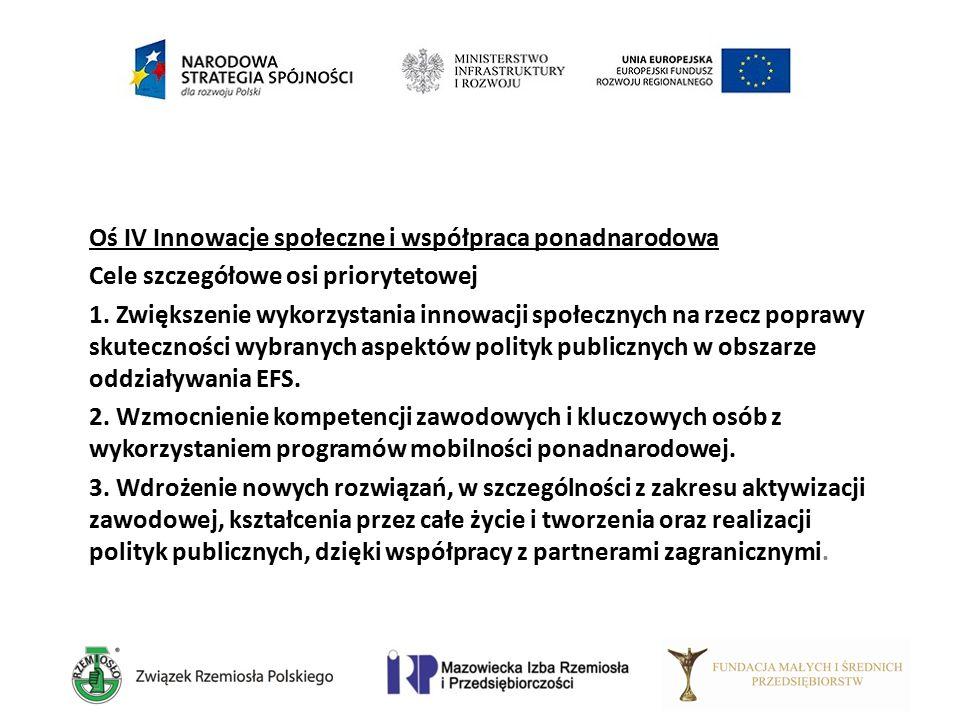 Oś IV Innowacje społeczne i współpraca ponadnarodowa Cele szczegółowe osi priorytetowej 1. Zwiększenie wykorzystania innowacji społecznych na rzecz po