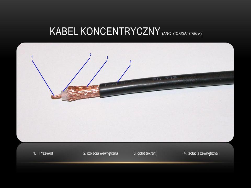 KABEL KONCENTRYCZNY (ANG. COAXIAL CABLE ) 1.Przewód2. izolacja wewnętrzna3. oplot (ekran)4. izolacja zewnętrzna.