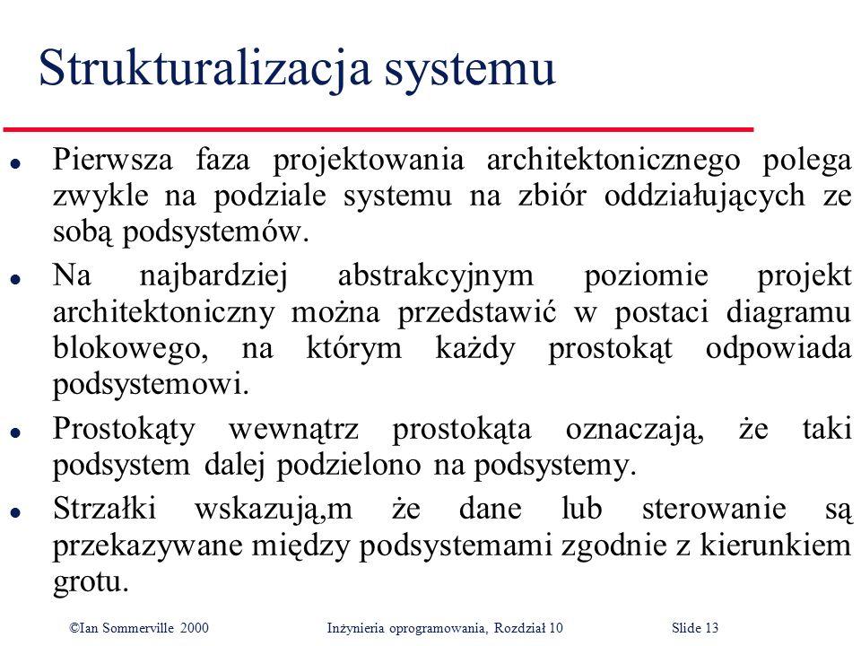 ©Ian Sommerville 2000 Inżynieria oprogramowania, Rozdział 10Slide 13 Strukturalizacja systemu l Pierwsza faza projektowania architektonicznego polega