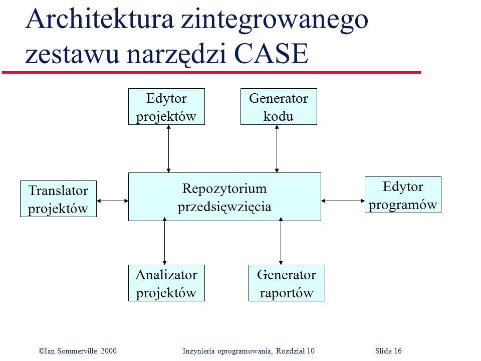 ©Ian Sommerville 2000 Inżynieria oprogramowania, Rozdział 10Slide 16 Architektura zintegrowanego zestawu narzędzi CASE Translator projektów Edytor pro