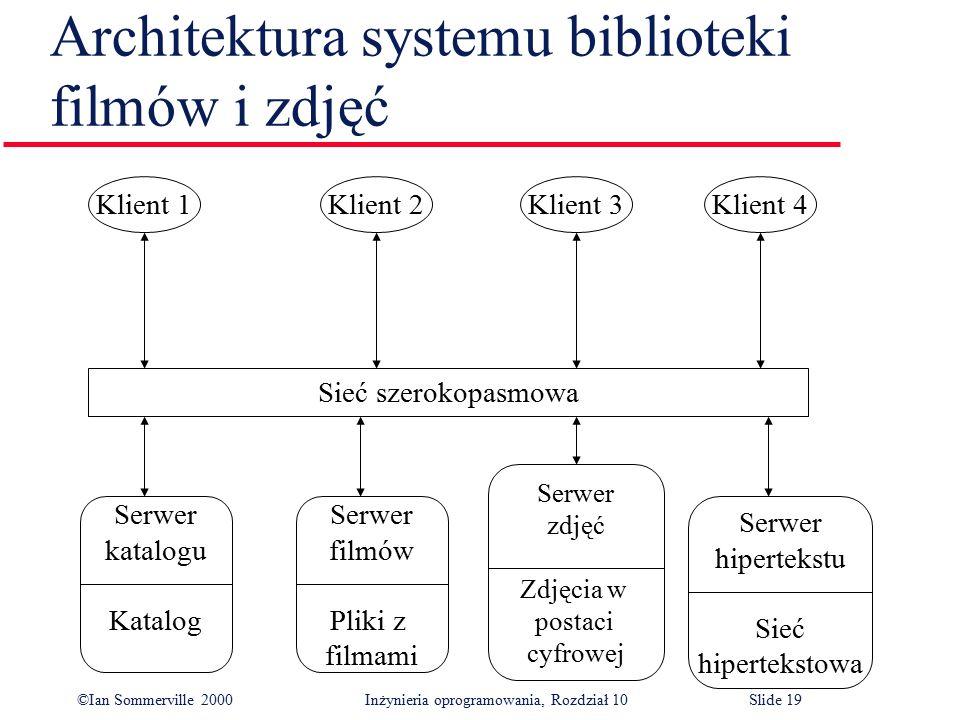 ©Ian Sommerville 2000 Inżynieria oprogramowania, Rozdział 10Slide 19 Architektura systemu biblioteki filmów i zdjęć Klient 4Klient 3Klient 2Klient 1 S