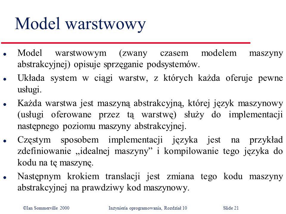 ©Ian Sommerville 2000 Inżynieria oprogramowania, Rozdział 10Slide 21 Model warstwowy l Model warstwowym (zwany czasem modelem maszyny abstrakcyjnej) o