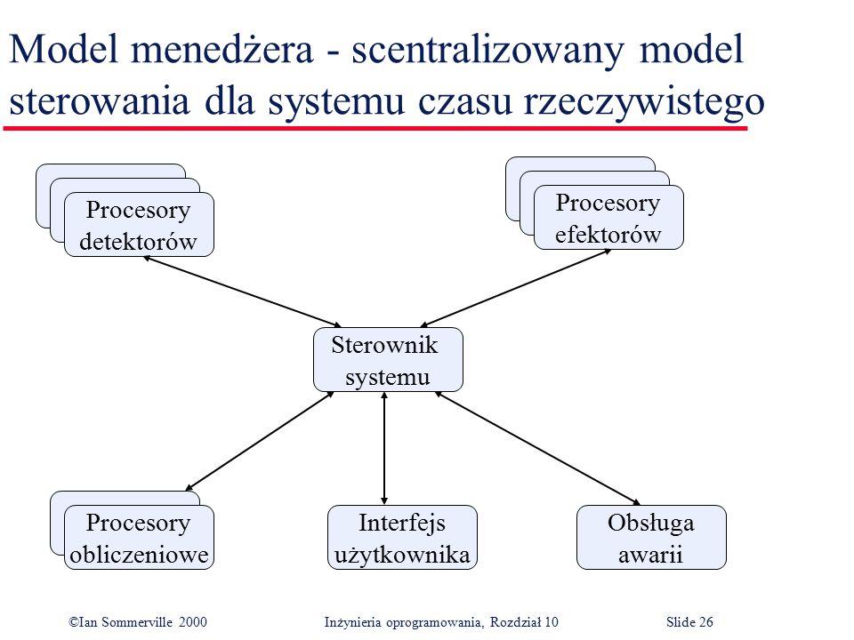 ©Ian Sommerville 2000 Inżynieria oprogramowania, Rozdział 10Slide 26 Model menedżera - scentralizowany model sterowania dla systemu czasu rzeczywisteg