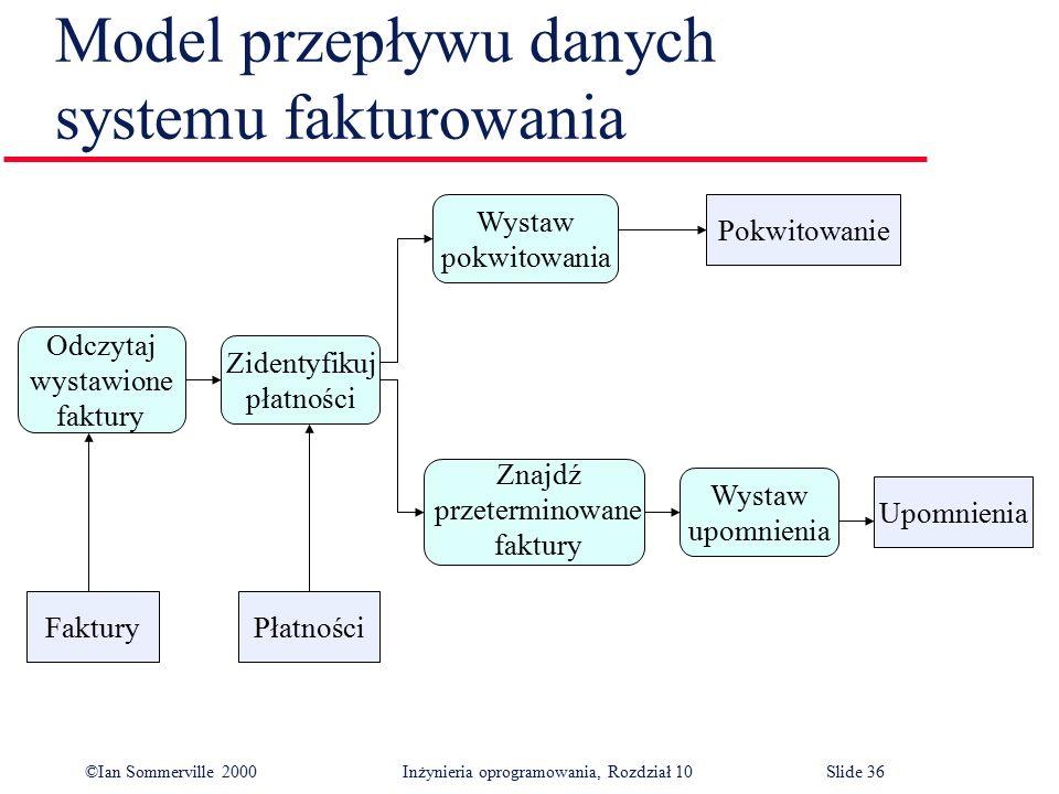 ©Ian Sommerville 2000 Inżynieria oprogramowania, Rozdział 10Slide 36 Model przepływu danych systemu fakturowania Wystaw upomnienia Wystaw pokwitowania
