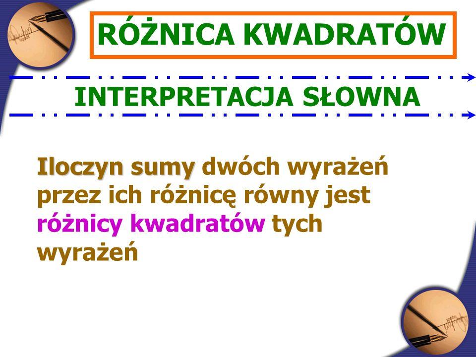 RÓŻNICA KWADRATÓW INTERPRETACJA SŁOWNA Iloczyn sumy Iloczyn sumy dwóch wyrażeń przez ich różnicę równy jest różnicy kwadratów tych wyrażeń