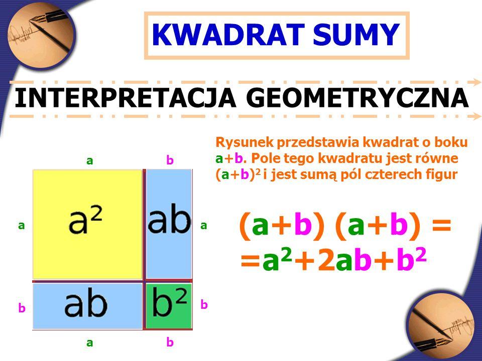 KWADRAT SUMY a aa a b b b b INTERPRETACJA GEOMETRYCZNA Rysunek przedstawia kwadrat o boku a+b.