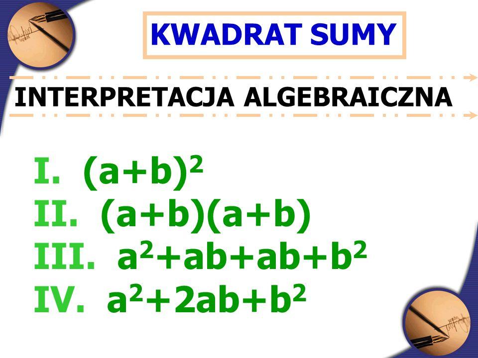 KWADRAT SUMY INTERPRETACJA ALGEBRAICZNA I. (a+b) 2 II.