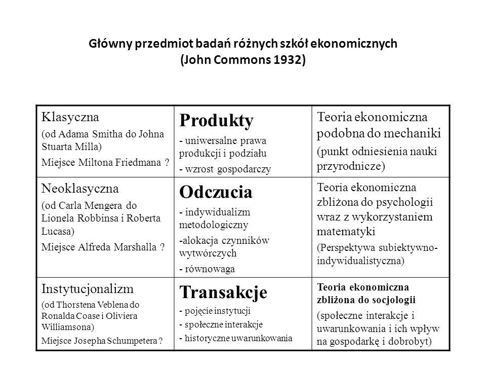 Główny przedmiot badań różnych szkół ekonomicznych (John Commons 1932) Klasyczna (od Adama Smitha do Johna Stuarta Milla) Miejsce Miltona Friedmana .