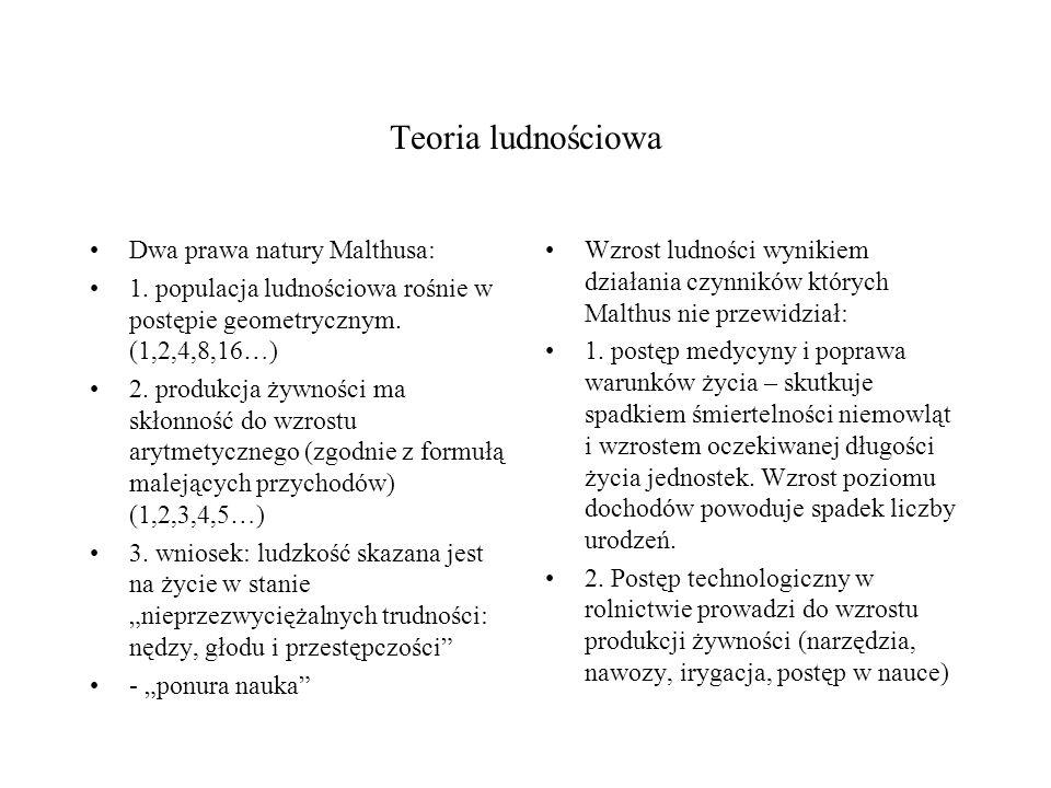 Teoria ludnościowa Dwa prawa natury Malthusa: 1.