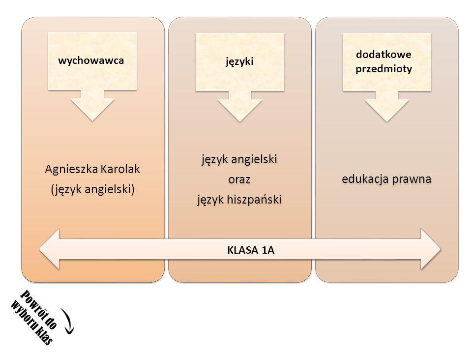 Agnieszka Karolak (język angielski) język angielski oraz język hiszpański edukacja prawna wychowawca języki dodatkowe przedmioty KLASA 1A