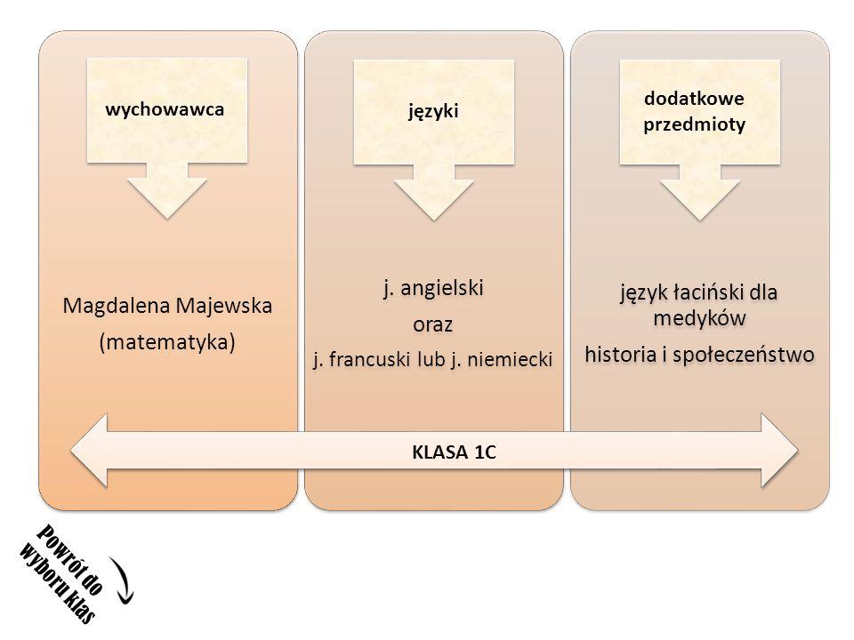 Magdalena Majewska (matematyka) j. angielski oraz j.