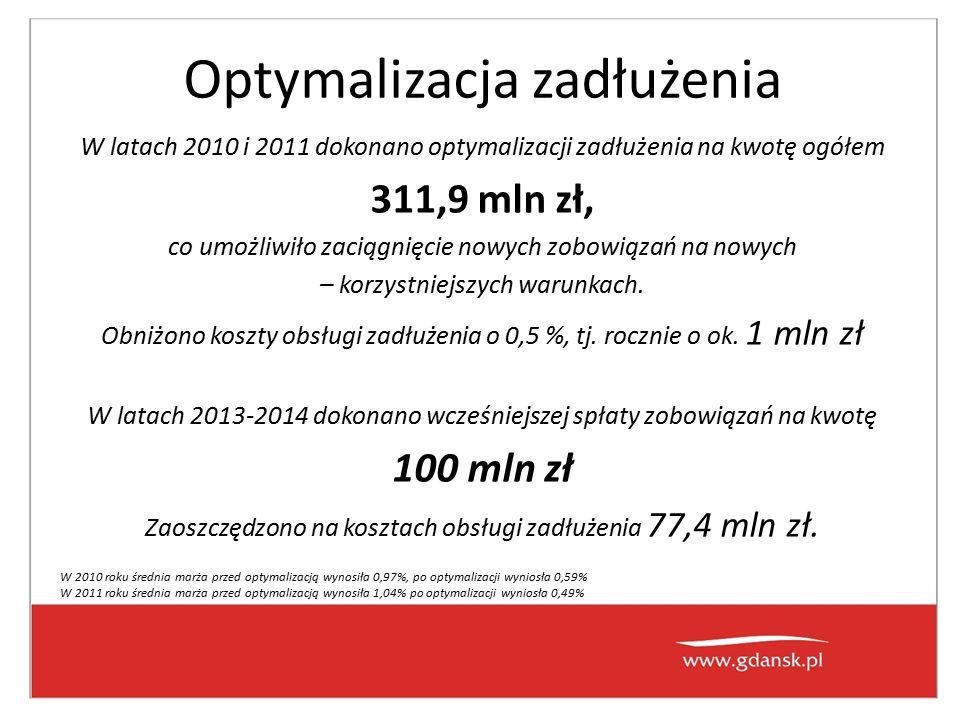Optymalizacja zadłużenia W latach 2010 i 2011 dokonano optymalizacji zadłużenia na kwotę ogółem 311,9 mln zł, co umożliwiło zaciągnięcie nowych zobowi