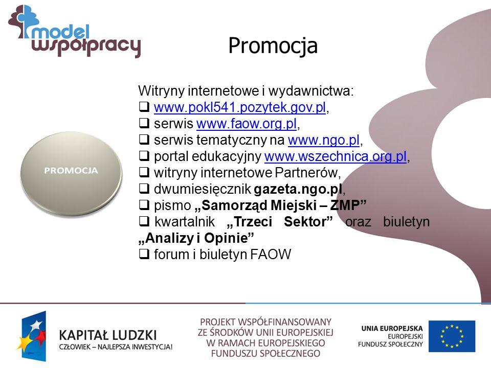 """Promocja Witryny internetowe i wydawnictwa:  www.pokl541.pozytek.gov.pl,www.pokl541.pozytek.gov.pl  serwis www.faow.org.pl,www.faow.org.pl  serwis tematyczny na www.ngo.pl,www.ngo.pl  portal edukacyjny www.wszechnica.org.pl,www.wszechnica.org.pl  witryny internetowe Partnerów,  dwumiesięcznik gazeta.ngo.pl,  pismo """"Samorząd Miejski – ZMP  kwartalnik """"Trzeci Sektor oraz biuletyn """"Analizy i Opinie  forum i biuletyn FAOW"""