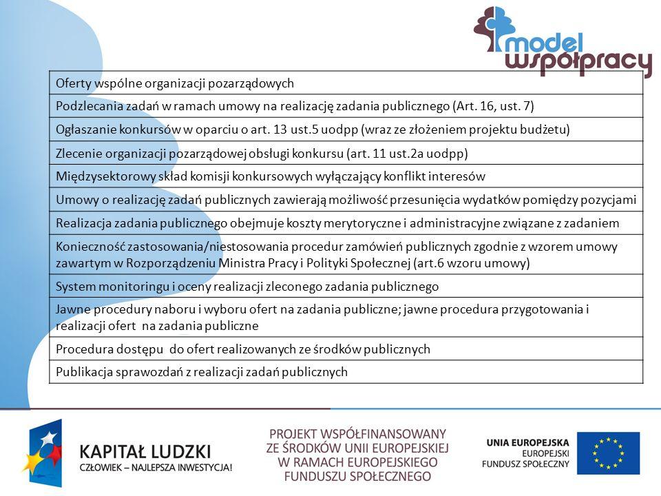 Oferty wspólne organizacji pozarządowych Podzlecania zadań w ramach umowy na realizację zadania publicznego (Art.