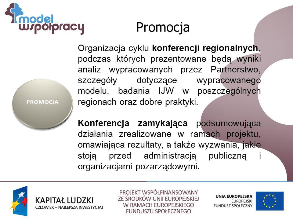 Promocja Organizacja cyklu konferencji regionalnych, podczas których prezentowane będą wyniki analiz wypracowanych przez Partnerstwo, szczegóły dotyczące wypracowanego modelu, badania IJW w poszczególnych regionach oraz dobre praktyki.