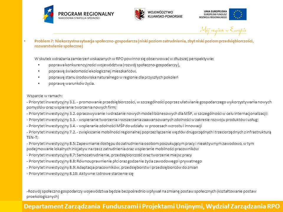 Departament Zarządzania Funduszami i Projektami Unijnymi, Wydział Zarządzania RPO Problem 7: Niekorzystna sytuacja społeczno-gospodarcza (niski poziom zatrudnienia, zbyt niski poziom przedsiębiorczości, rozwarstwienie społeczne) W skutek wdrażania zamierzeń wskazanych w RPO powinno się obserwować w dłuższej perspektywie: poprawa konkurencyjności województwa (rozwój społeczno-gospodarczy), poprawę świadomości ekologicznej mieszkańców, poprawę stanu środowiska naturalnego w regionie dla przyszłych pokoleń poprawę warunków życia.