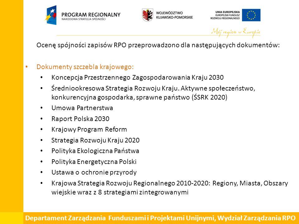Departament Zarządzania Funduszami i Projektami Unijnymi, Wydział Zarządzania RPO Ocenę spójności zapisów RPO przeprowadzono dla następujących dokumentów: Dokumenty szczebla krajowego: Koncepcja Przestrzennego Zagospodarowania Kraju 2030 Średniookresowa Strategia Rozwoju Kraju.