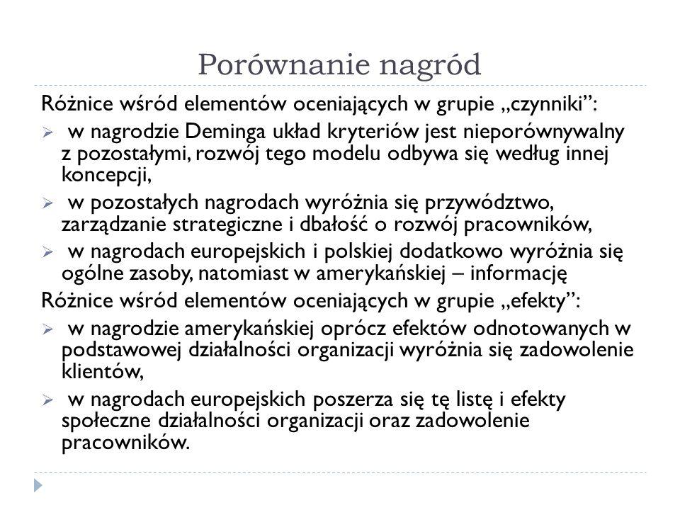 """Porównanie nagród Różnice wśród elementów oceniających w grupie """"czynniki :  w nagrodzie Deminga układ kryteriów jest nieporównywalny z pozostałymi, rozwój tego modelu odbywa się według innej koncepcji,  w pozostałych nagrodach wyróżnia się przywództwo, zarządzanie strategiczne i dbałość o rozwój pracowników,  w nagrodach europejskich i polskiej dodatkowo wyróżnia się ogólne zasoby, natomiast w amerykańskiej – informację Różnice wśród elementów oceniających w grupie """"efekty :  w nagrodzie amerykańskiej oprócz efektów odnotowanych w podstawowej działalności organizacji wyróżnia się zadowolenie klientów,  w nagrodach europejskich poszerza się tę listę i efekty społeczne działalności organizacji oraz zadowolenie pracowników."""