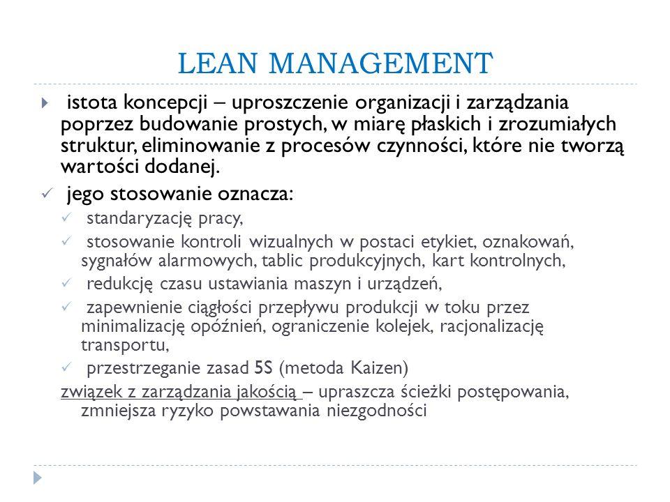 LEAN MANAGEMENT  istota koncepcji – uproszczenie organizacji i zarządzania poprzez budowanie prostych, w miarę płaskich i zrozumiałych struktur, eliminowanie z procesów czynności, które nie tworzą wartości dodanej.