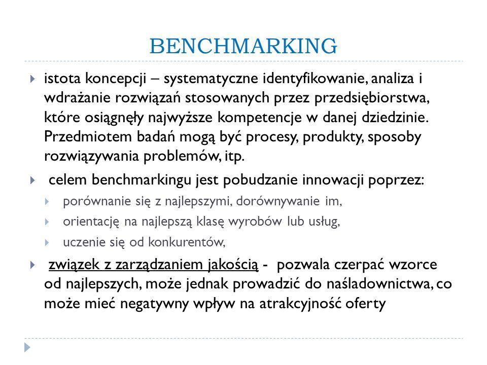 BENCHMARKING  istota koncepcji – systematyczne identyfikowanie, analiza i wdrażanie rozwiązań stosowanych przez przedsiębiorstwa, które osiągnęły najwyższe kompetencje w danej dziedzinie.