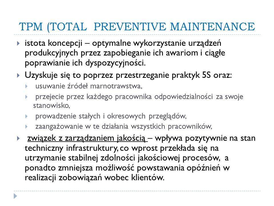 TPM (TOTAL PREVENTIVE MAINTENANCE  istota koncepcji – optymalne wykorzystanie urządzeń produkcyjnych przez zapobieganie ich awariom i ciągłe poprawianie ich dyspozycyjności.