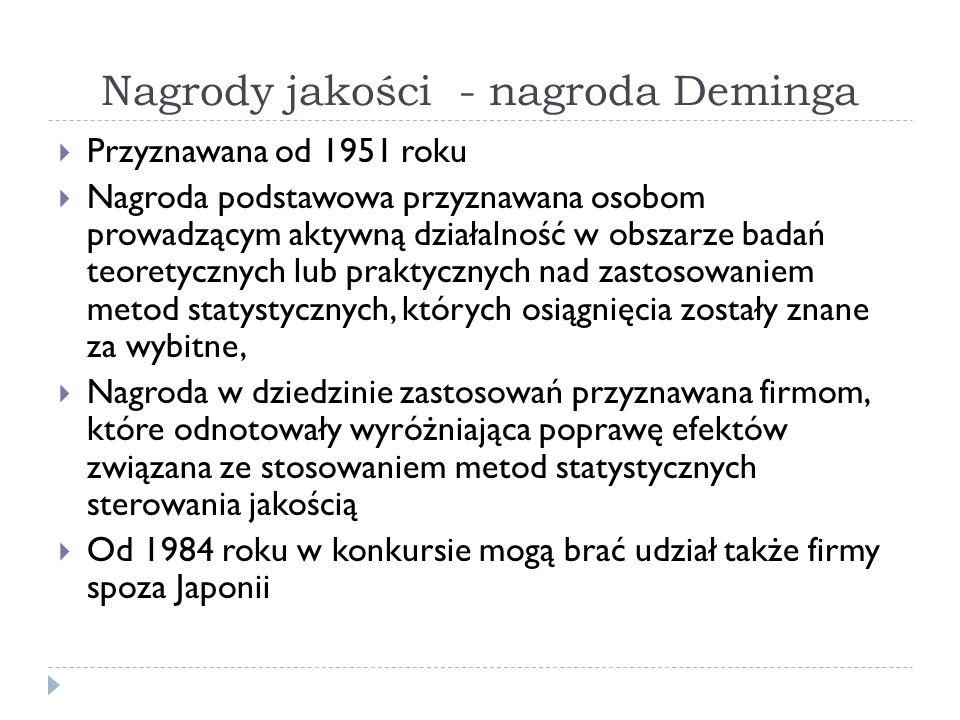 Nagrody jakości - nagroda Deminga  Przyznawana od 1951 roku  Nagroda podstawowa przyznawana osobom prowadzącym aktywną działalność w obszarze badań