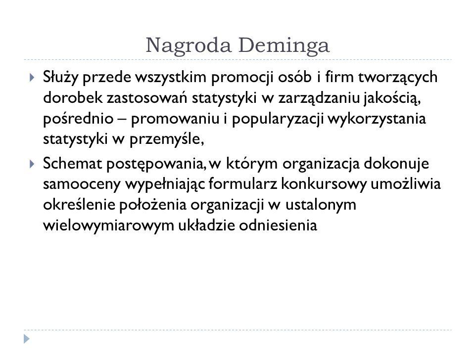 Nagroda Deminga  Służy przede wszystkim promocji osób i firm tworzących dorobek zastosowań statystyki w zarządzaniu jakością, pośrednio – promowaniu i popularyzacji wykorzystania statystyki w przemyśle,  Schemat postępowania, w którym organizacja dokonuje samooceny wypełniając formularz konkursowy umożliwia określenie położenia organizacji w ustalonym wielowymiarowym układzie odniesienia