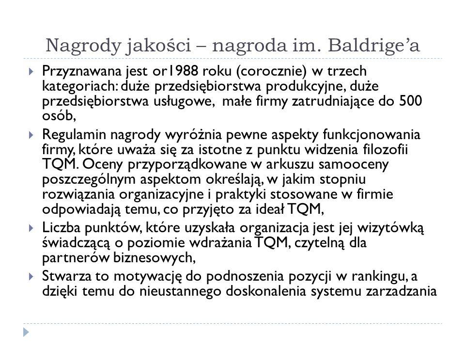 Nagrody jakości – nagroda im. Baldrige'a  Przyznawana jest or1988 roku (corocznie) w trzech kategoriach: duże przedsiębiorstwa produkcyjne, duże prze