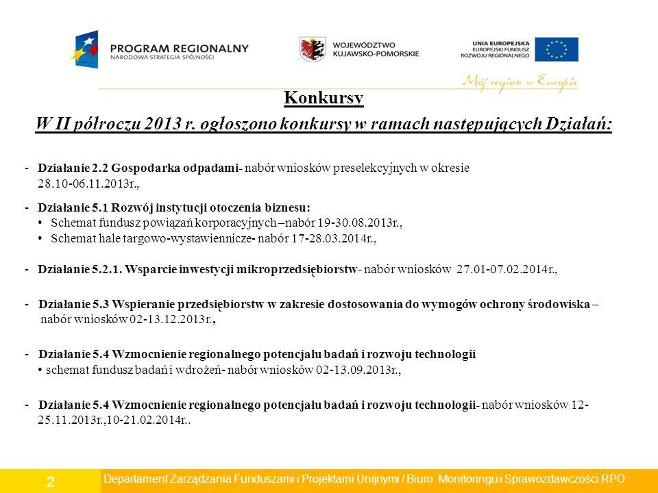 2 Konkursy W II półroczu 2013 r.