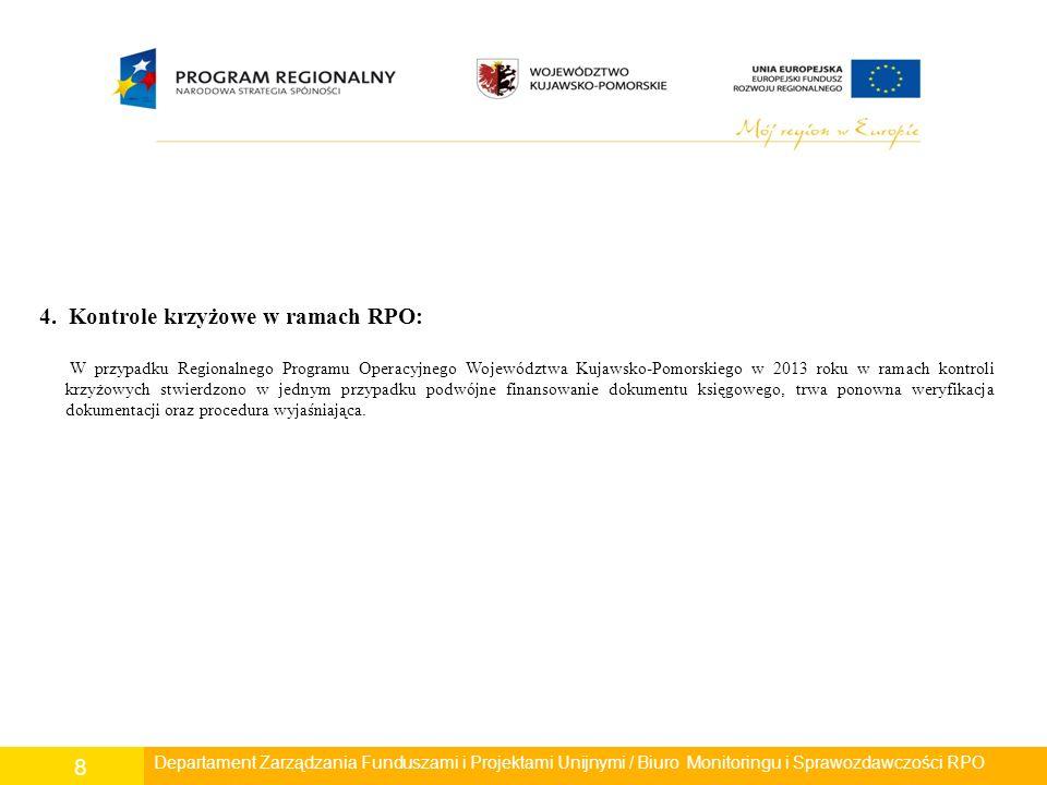 Departament Polityki Regionalnej/ Wydział Zarządzania RPO/ Biuro Monitoringu i Sprawozdawczości RPO 8 Departament Rozwoju Regionalnego/ Wydział Zarządzania RPO/ Biuro Monitoringu i Sprawozdawczości RPO Departament Zarządzania Funduszami i Projektami Unijnymi / Biuro Monitoringu i Sprawozdawczości RPO 4.