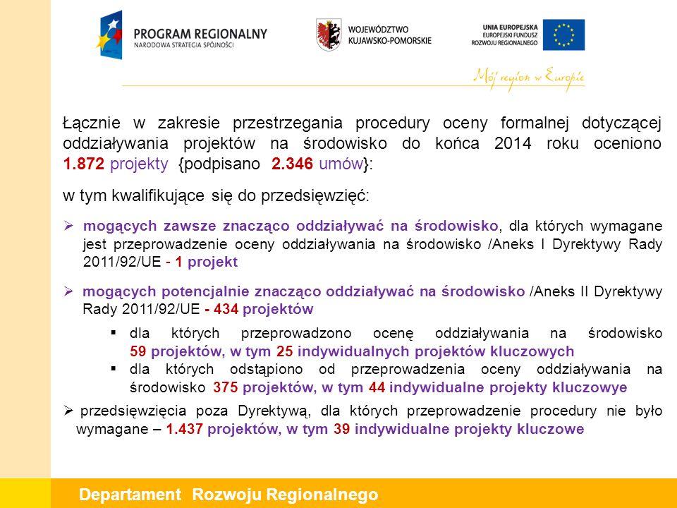 Departament Rozwoju Regionalnego Łącznie w zakresie przestrzegania procedury oceny formalnej dotyczącej oddziaływania projektów na środowisko do końca 2014 roku oceniono 1.872 projekty {podpisano 2.346 umów}: w tym kwalifikujące się do przedsięwzięć:  mogących zawsze znacząco oddziaływać na środowisko, dla których wymagane jest przeprowadzenie oceny oddziaływania na środowisko /Aneks I Dyrektywy Rady 2011/92/UE - 1 projekt  mogących potencjalnie znacząco oddziaływać na środowisko /Aneks II Dyrektywy Rady 2011/92/UE - 434 projektów  dla których przeprowadzono ocenę oddziaływania na środowisko 59 projektów, w tym 25 indywidualnych projektów kluczowych  dla których odstąpiono od przeprowadzenia oceny oddziaływania na środowisko 375 projektów, w tym 44 indywidualne projekty kluczowye  przedsięwzięcia poza Dyrektywą, dla których przeprowadzenie procedury nie było wymagane – 1.437 projektów, w tym 39 indywidualne projekty kluczowe