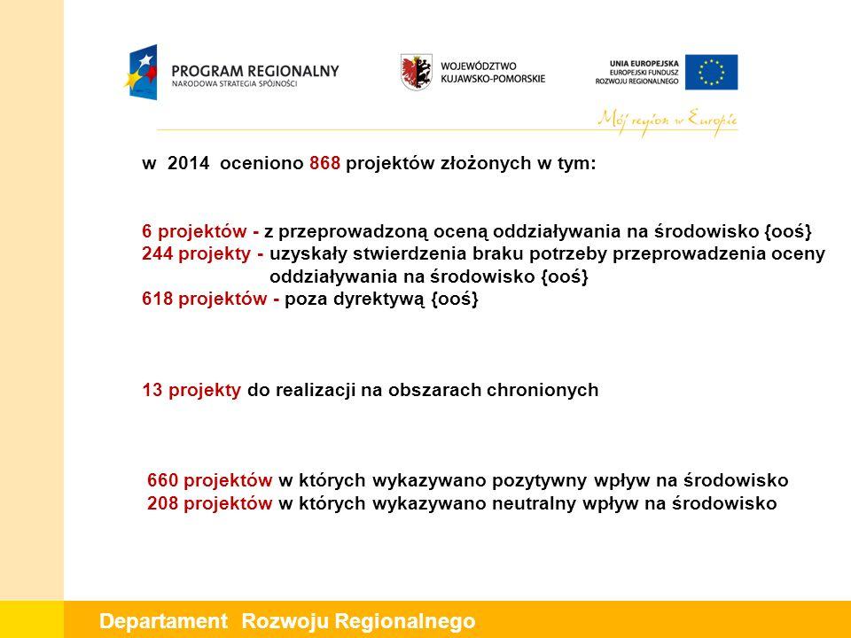 Departament Rozwoju Regionalnego w 2014 oceniono 868 projektów złożonych w tym: 6 projektów - z przeprowadzoną oceną oddziaływania na środowisko {ooś} 244 projekty - uzyskały stwierdzenia braku potrzeby przeprowadzenia oceny oddziaływania na środowisko {ooś} 618 projektów - poza dyrektywą {ooś} 13 projekty do realizacji na obszarach chronionych 660 projektów w których wykazywano pozytywny wpływ na środowisko 208 projektów w których wykazywano neutralny wpływ na środowisko