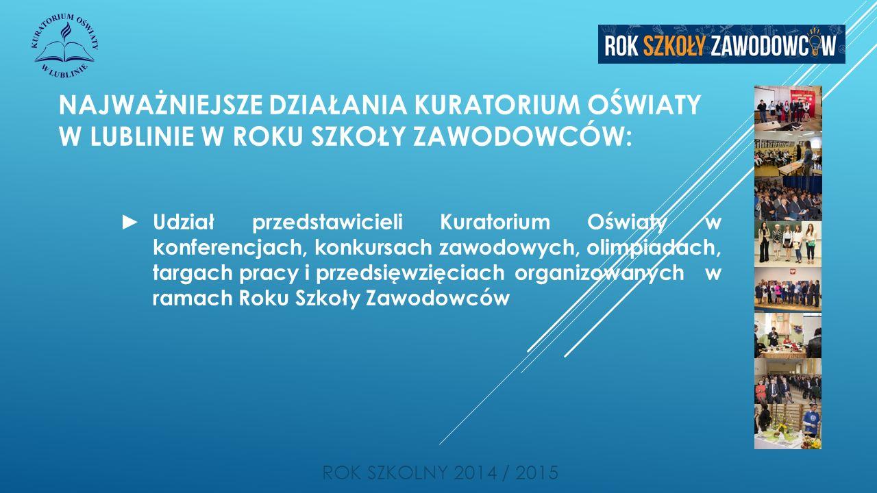 ROK SZKOLNY 2014 / 2015 Kuratorium Oświaty w Lublinie Lp.DziałanieMiejsceData realizacjiForma udziału LKOUwagi Promocja Roku Szkoły Zawodowców (w szczególności) 1 Promocja działań MEN ( w szczególności zmian w prawie oświatowym dotyczącym szkolnictwa zawodowego, współpracy szkół zawodowych z pracodawcami), KOWEZIU ( w szczególności nowego portalu doradztwo edukacyjno – zawodowe) Cały rok szkolny Promocja działań na str.