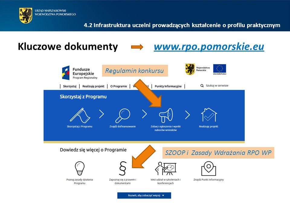 Regulamin konkursu SZOOP i Zasady Wdrażania RPO WP 4.2 Infrastruktura uczelni prowadzących kształcenie o profilu praktycznym Kluczowe dokumenty www.rp