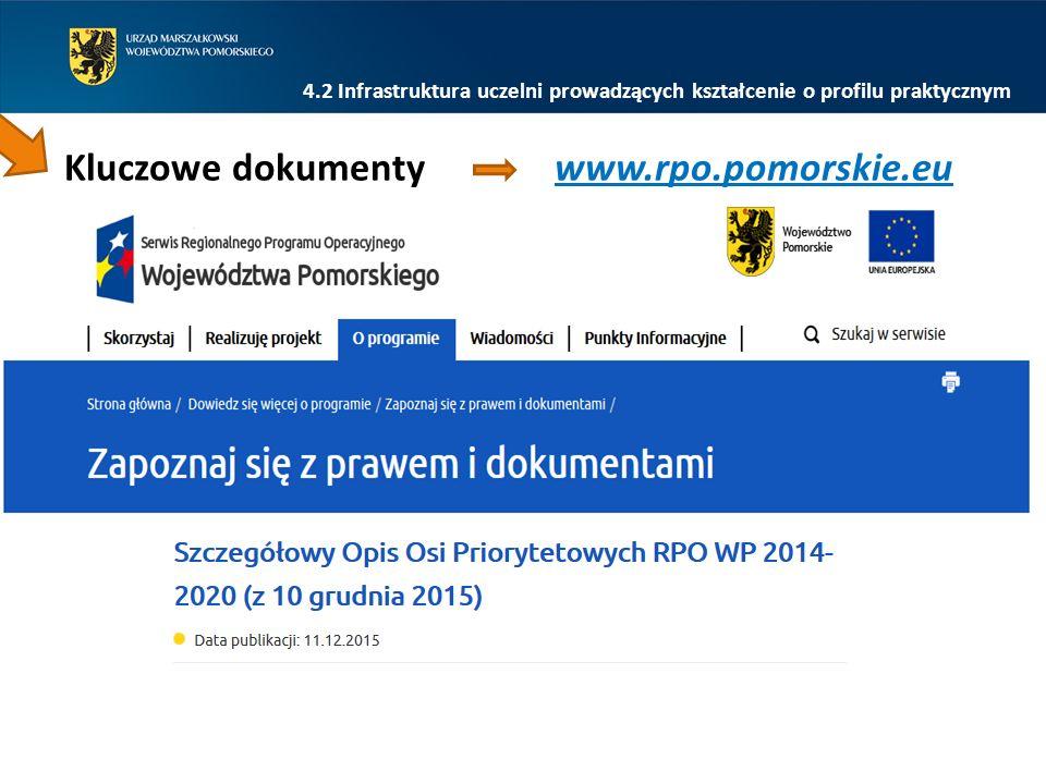4.2 Infrastruktura uczelni prowadzących kształcenie o profilu praktycznym