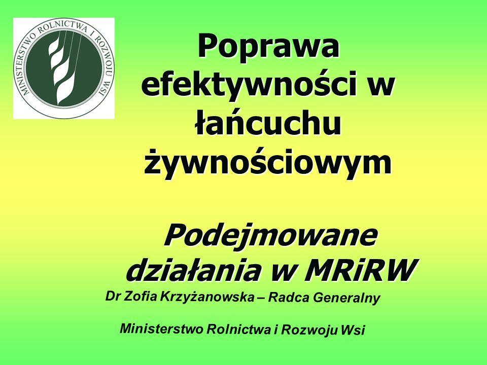 Poprawa efektywności w łańcuchu żywnościowym Podejmowane działania w MRiRW Poprawa efektywności w łańcuchu żywnościowym Podejmowane działania w MRiRW Dr Zofia Krzyżanowska – Radca Generalny Ministerstwo Rolnictwa i Rozwoju Wsi