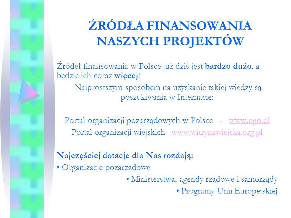 ŹRÓDŁA FINANSOWANIA NASZYCH PROJEKTÓW Źródeł finansowania w Polsce już dziś jest bardzo dużo, a będzie ich coraz więcej.