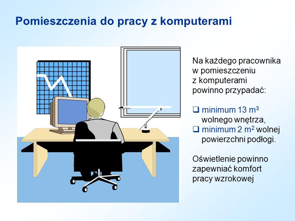 Pomieszczenia do pracy z komputerami Na każdego pracownika w pomieszczeniu z komputerami powinno przypadać:  minimum 13 m 3 wolnego wnętrza,  minimum 2 m 2 wolnej powierzchni podłogi.