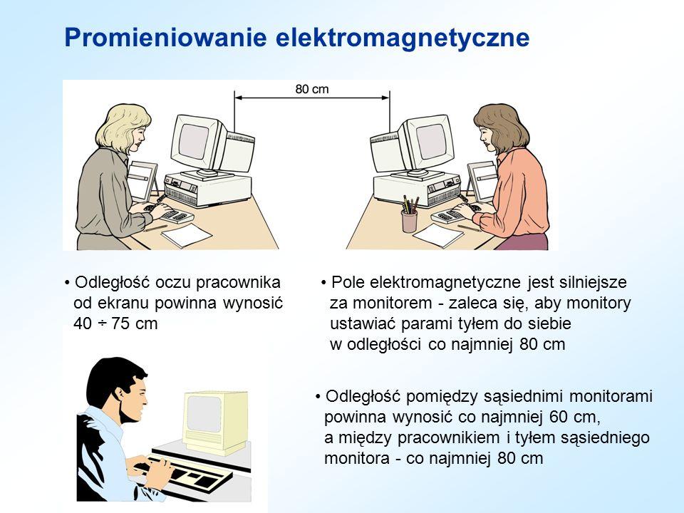 Promieniowanie elektromagnetyczne Odległość oczu pracownika od ekranu powinna wynosić 40 ÷ 75 cm Pole elektromagnetyczne jest silniejsze za monitorem - zaleca się, aby monitory ustawiać parami tyłem do siebie w odległości co najmniej 80 cm Odległość pomiędzy sąsiednimi monitorami powinna wynosić co najmniej 60 cm, a między pracownikiem i tyłem sąsiedniego monitora - co najmniej 80 cm