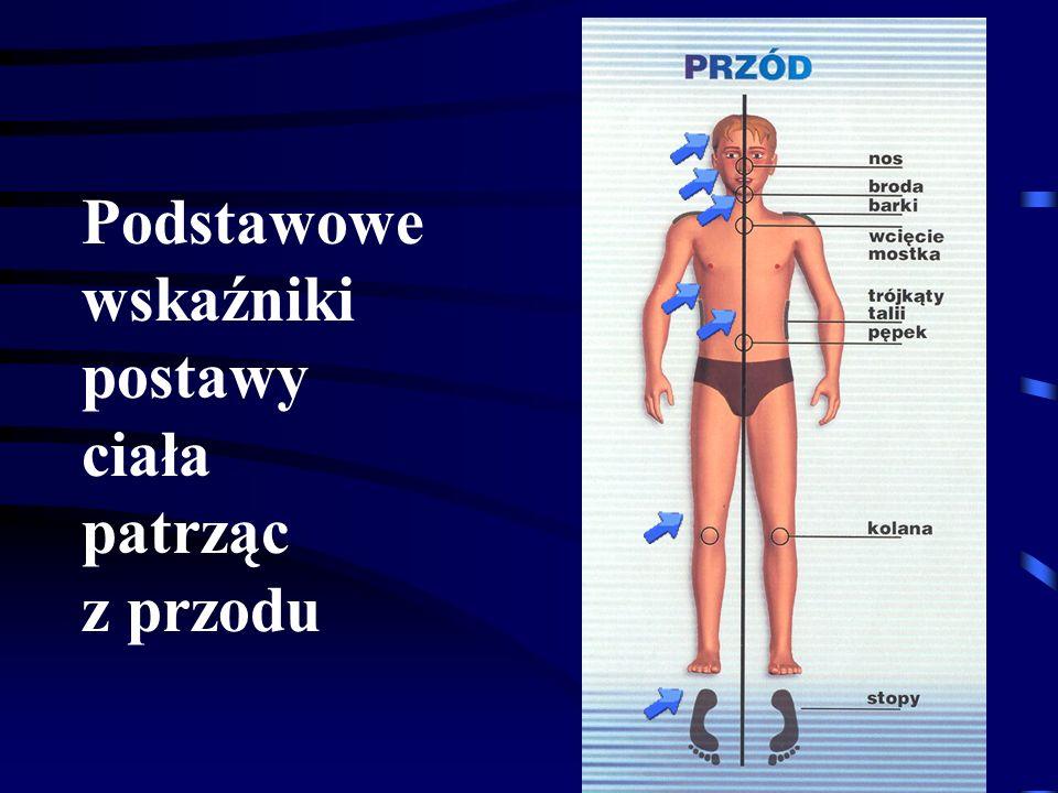 Podstawowe wskaźniki postawy ciała patrząc z przodu