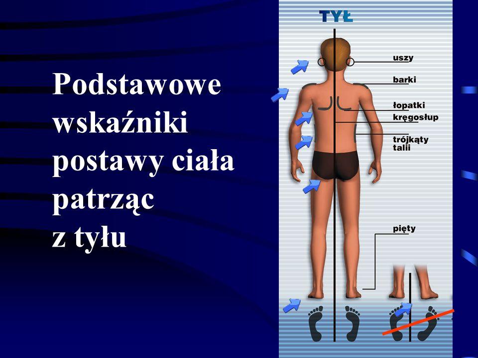 Podstawowe wskaźniki postawy ciała patrząc z tyłu