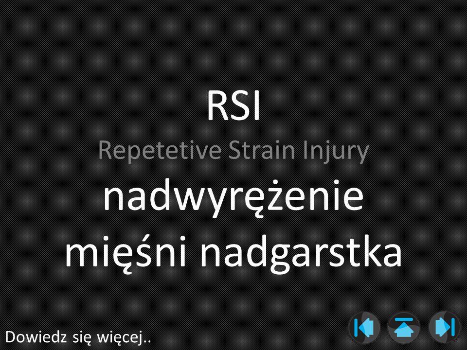 RSI Repetetive Strain Injury nadwyrężenie mięśni nadgarstka Dowiedz się więcej..