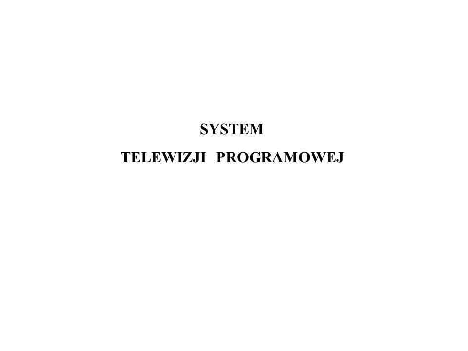 SYSTEM TELEWIZJI PROGRAMOWEJ