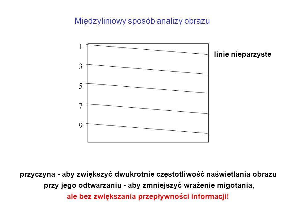 Międzyliniowy sposób analizy obrazu 1 3 5 7 9 przyczyna - aby zwiększyć dwukrotnie częstotliwość naświetlania obrazu przy jego odtwarzaniu - aby zmniejszyć wrażenie migotania, ale bez zwiększania przepływności informacji.