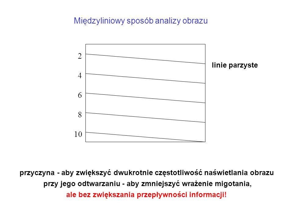 2 4 6 8 10 linie parzyste Międzyliniowy sposób analizy obrazu przyczyna - aby zwiększyć dwukrotnie częstotliwość naświetlania obrazu przy jego odtwarzaniu - aby zmniejszyć wrażenie migotania, ale bez zwiększania przepływności informacji!